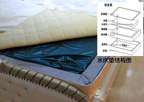 水床垫什么样的好,水床垫怎么选